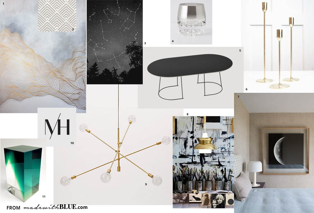 visionboard_in-progress-1-madewithblue